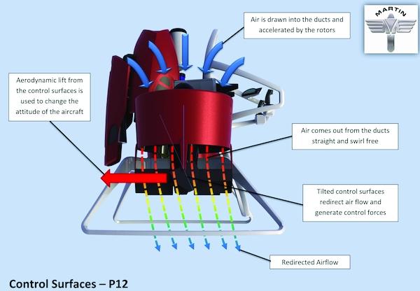 /p/r/f/TE_jetpack_engine_layout.jpg