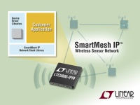 SmartMesh IP