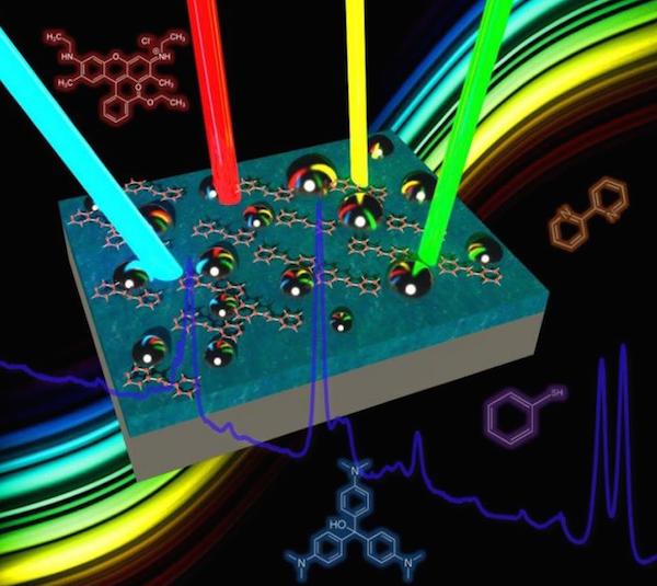 Nanotechnology improves molecule-identifying spectroscopy