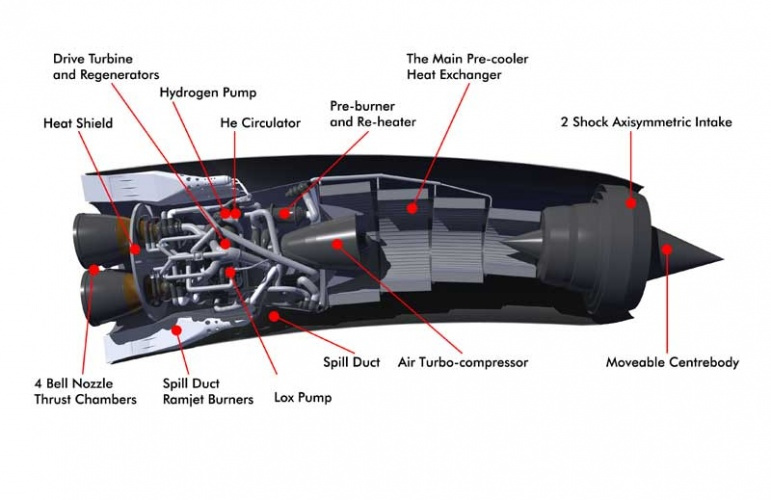 SABRE is a new aerospace engine class that combines both jet and rocket technologies and could transform the economics of space access.