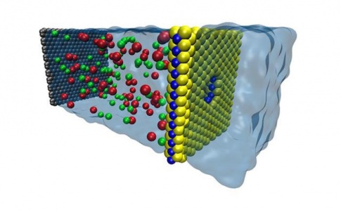A computer model of a nanopore in a single-layer sheet of MoS2 shows that high volumes of water can pass through the pore using less pressure than standard plastic membranes. Salt water is shown on the left, fresh water on the right.