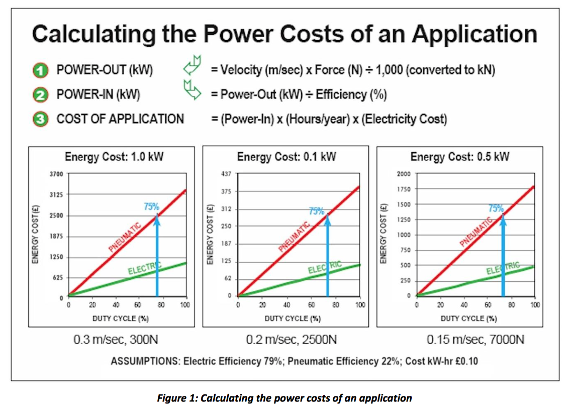 comparison of product costing systems In this paper, the implementation of abc in a manufacturing system is presented, and a comparison with the traditional cost based system in terms of the effects on the product costs is carried out to highlight the difference between two costing methodologies the results of the application reveal the weak points of traditional.
