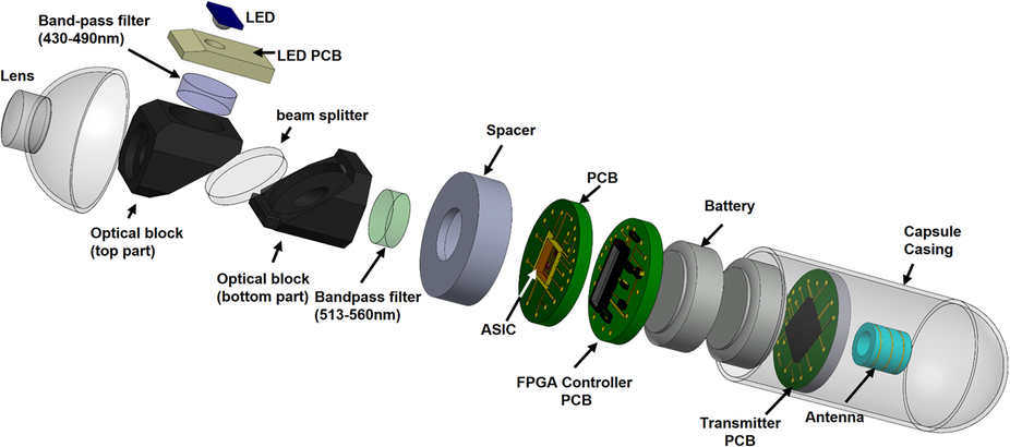 Video pill shrinks cancer detection technique the engineer the video pill exploded diagram ccuart Choice Image