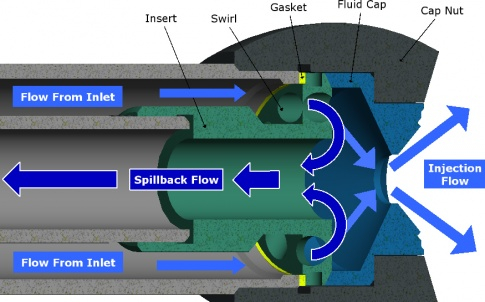 Flow diagram (3)