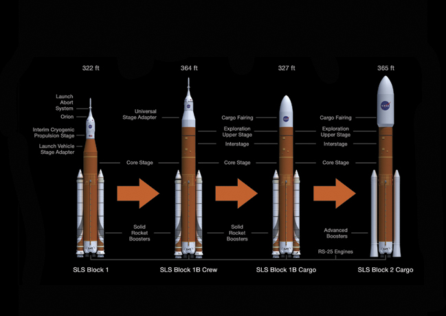 sls_vehicle_evolution_docWEB