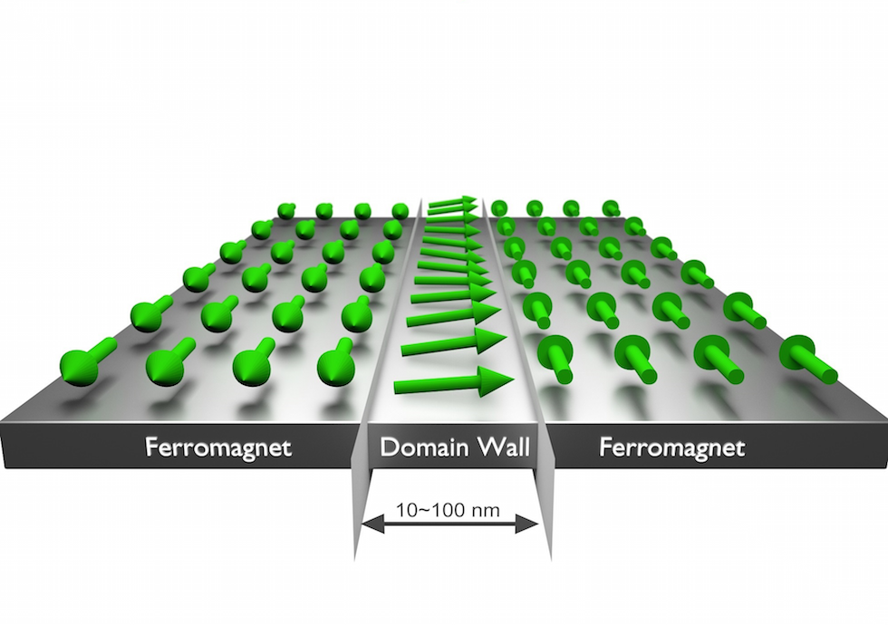The spin wave remains trapped in the domain wall, which is formed in the middle between the differently oriented magnetizations. Researchers at the HZDR could thus control its propagation purposefully. (© HZDR/H. Schultheiß)