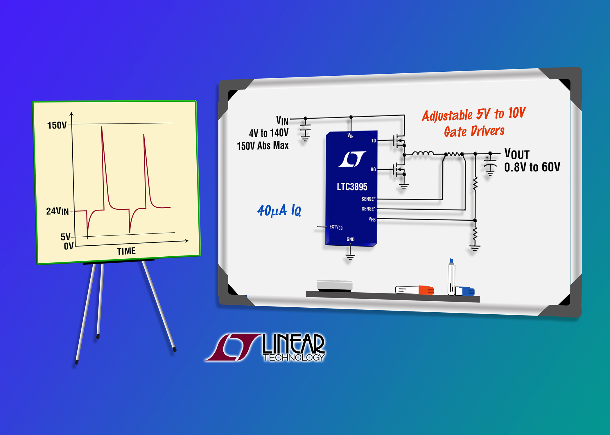 Dc Controller Eliminates External Surge Protection Devices The Battery Overvoltage Ic Engineer