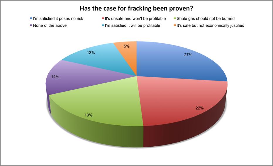 Fracking_chart