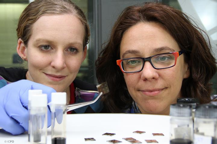 Dr Nicky Miller and Dr Maria Bernechea (Credit: ICFO)