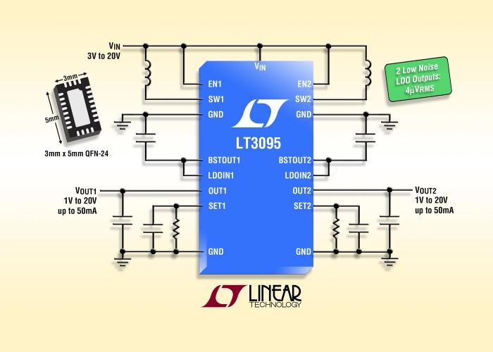 Linear-LT3095