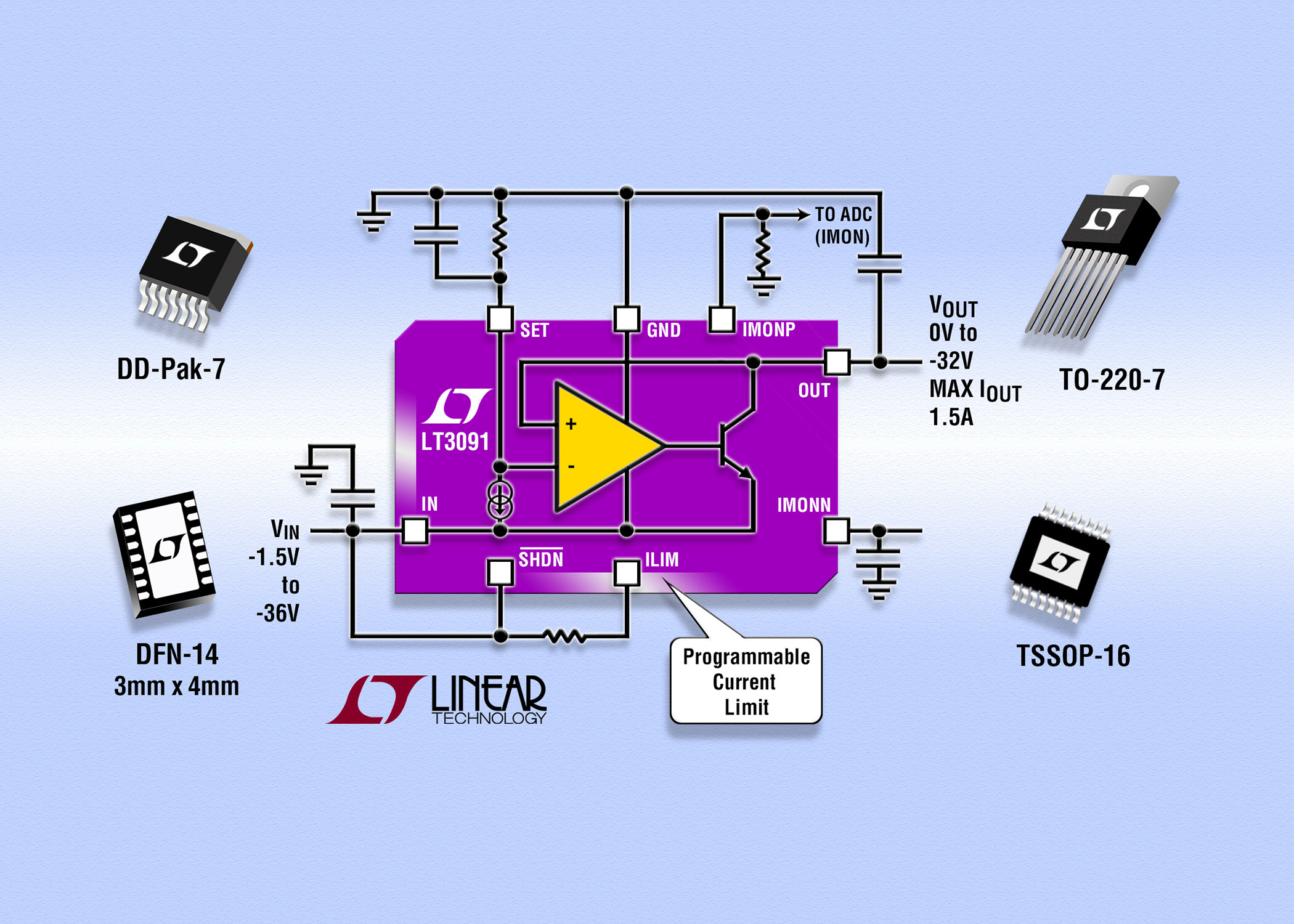 Programmable Current Limit And Output Monitor Offers Rail To Foldback Limiting Circuit Operation The Engineer