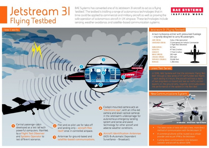 rs53319_bae_jetstream_infographic_2016_v5-scr-1