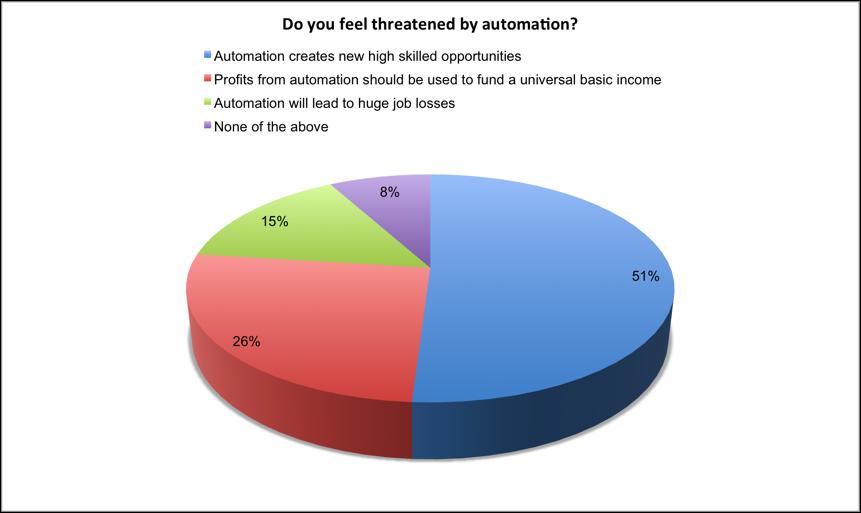 jan-10-automation