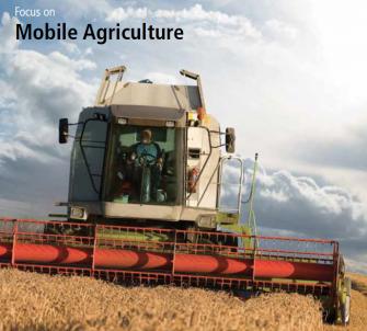 Linear actuators agriculture