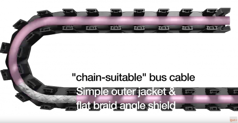 Bus cables for moving applications