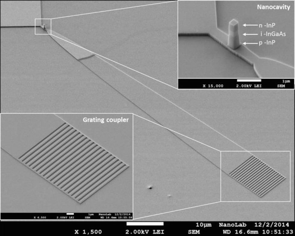 Scanning electron microscope picture of the new nano-LED (credit: Eindhoven University of Technology)