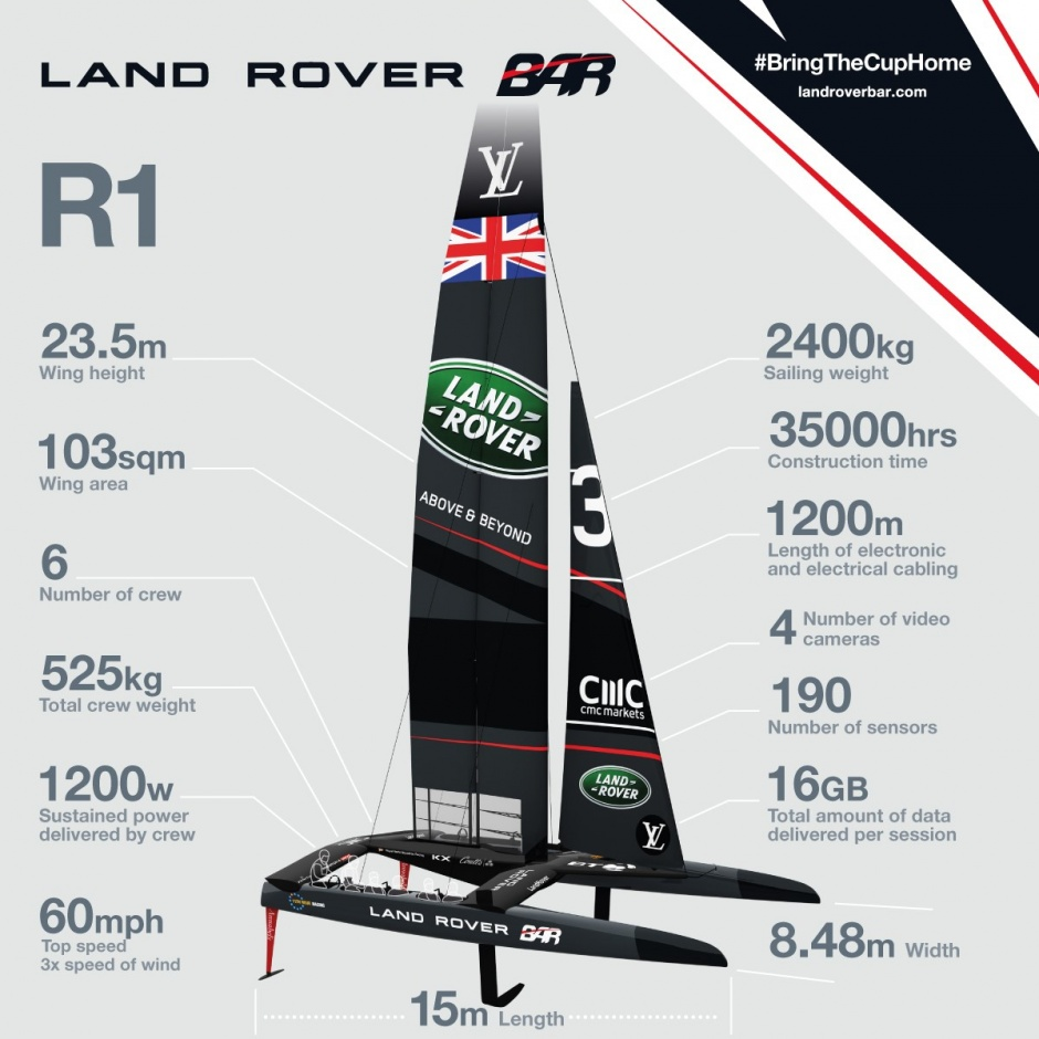 Infographic_R1