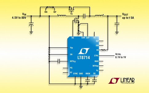 80V synchronous four quadrant DC:DC controller