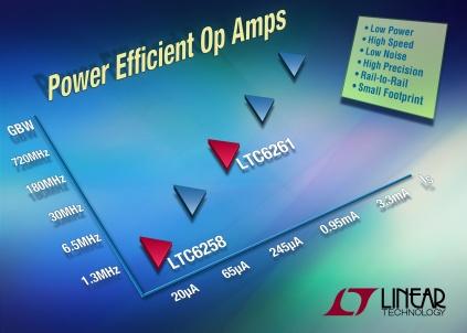 Power-efficient, low-noise, precision operational amplifiers