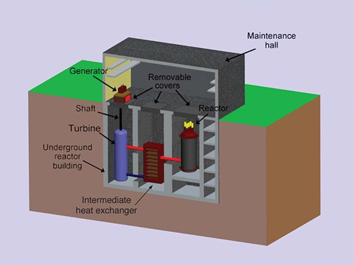 U-Battery