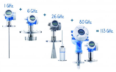 113GHz product range