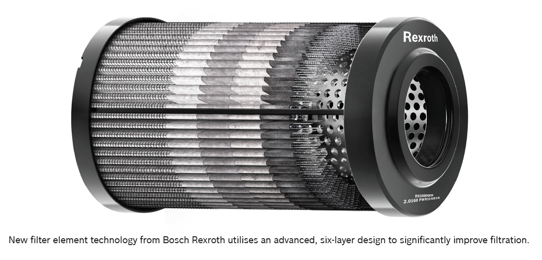 New filter materials for hydraulic systems