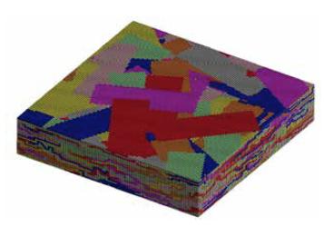 discontinuous fibre composites