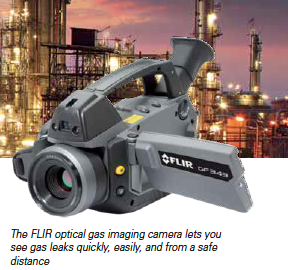 Optical gas imaging camera