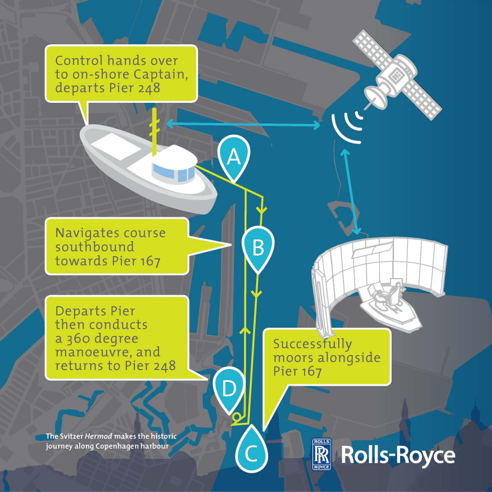 Rolls-Royce and Svitzer demonstrate world's first remotely