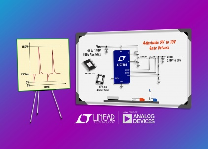 150V synchronous step-down DC/DC controller