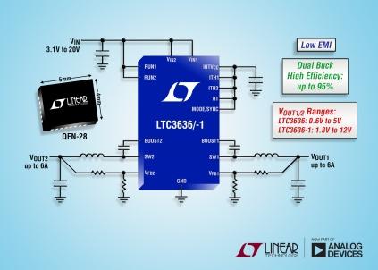 Synchronous dual 6A step-down regulator