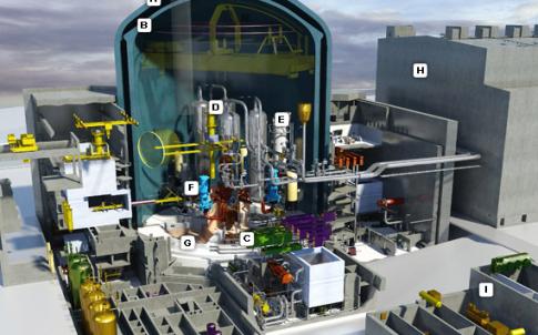 EPR reactor cutaway