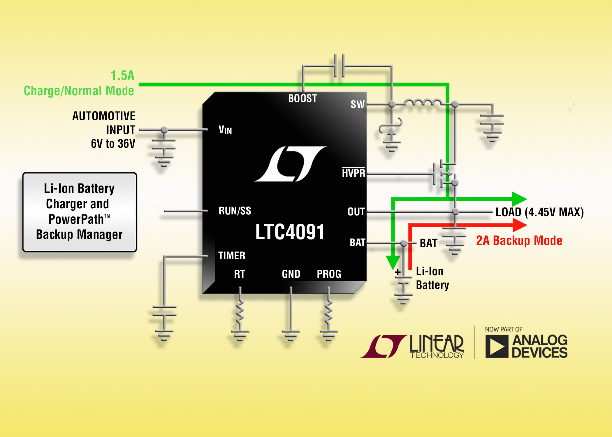 36V buck battery charger provides back-up power