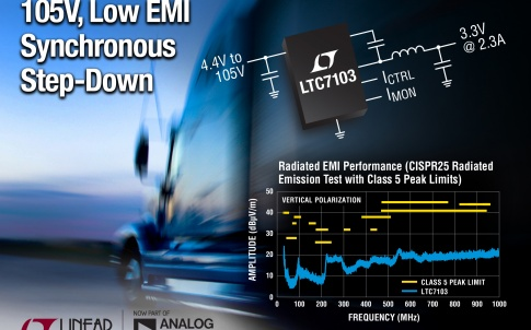Synchronous step-down regulator delivers 96% efficiency with ultralow EMI/EMC emissions