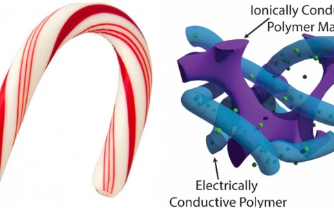 Candy-cane-supercapacitor