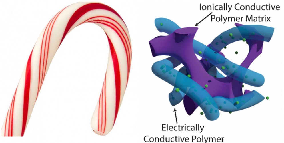 Candy-cane-supercapacitors