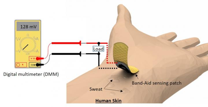 Paper Patch Promises Non Invasive Monitoring For