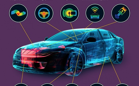 Pervasive engineering simulation supercharges automotive design
