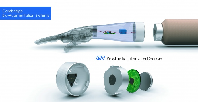 Future prosthetic: towards the bionic human The Engineer