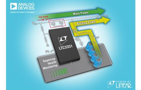 linear ltc3351