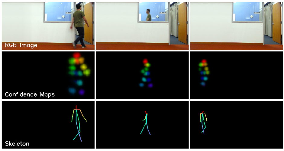 AI sees through walls to assist people with degenerative illnesses