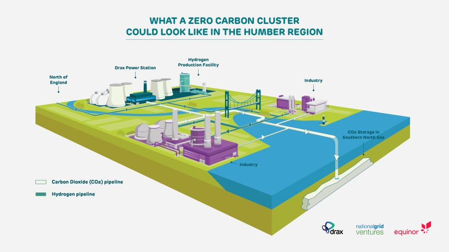 Drax pitches zero carbon vision for Humber industry | The