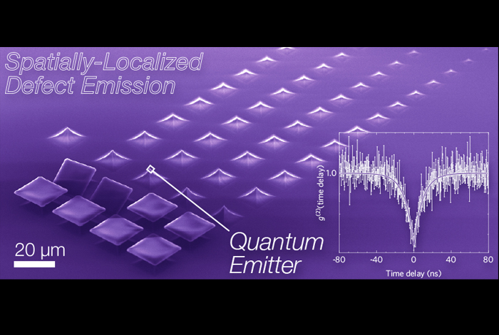 Photon-controlling film delivers quantum technology boost