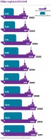 OffshoreGraph 51112