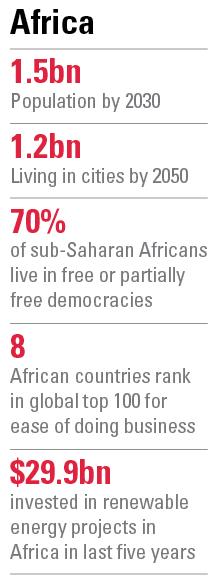 Africa Report FIGURES
