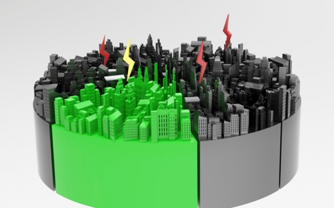 City power grid pie chart