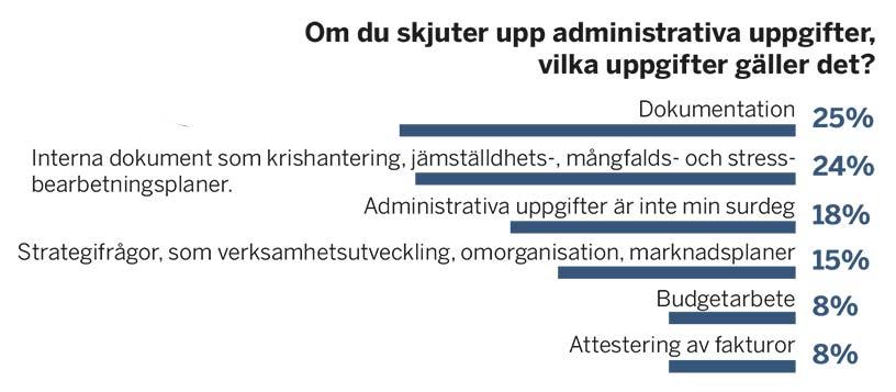 grafik-administration