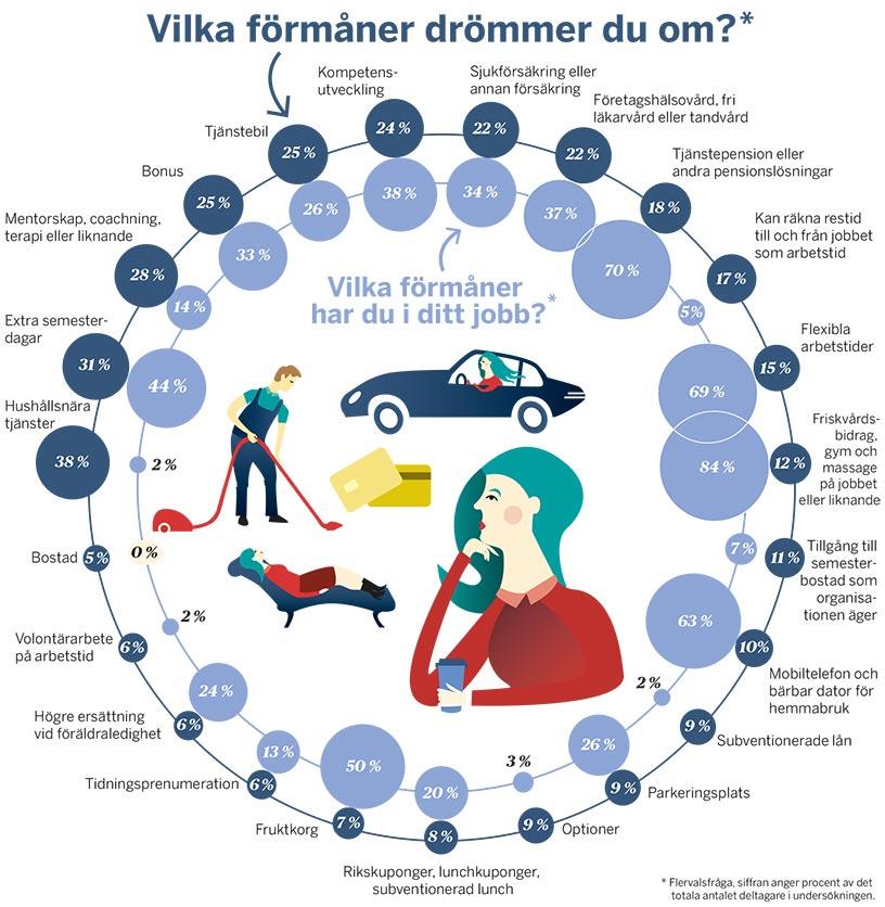 grafik-hjul