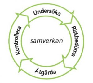 sam-snurran_prevent