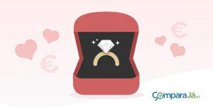 Infográfico | Quanto custa casar em Portugal?
